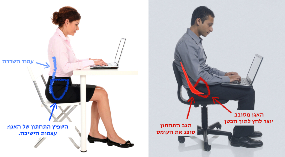 ישיבה על הגב התחתון לעומת ישיבה על עצמות הישיבה