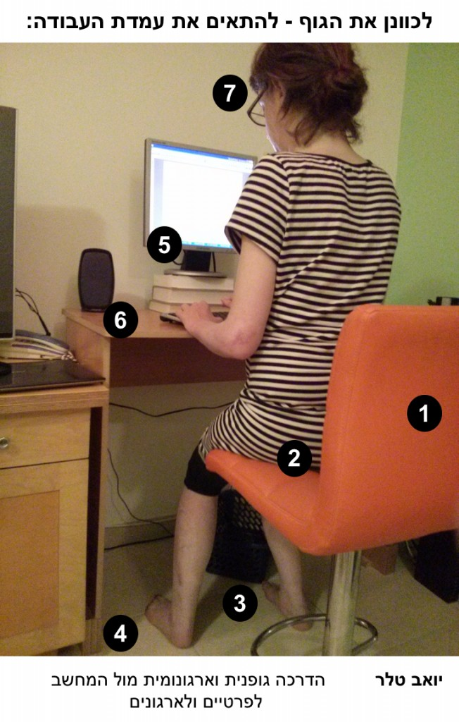 ייעוץ גופני וארגונומי בישיבה מול מחשב